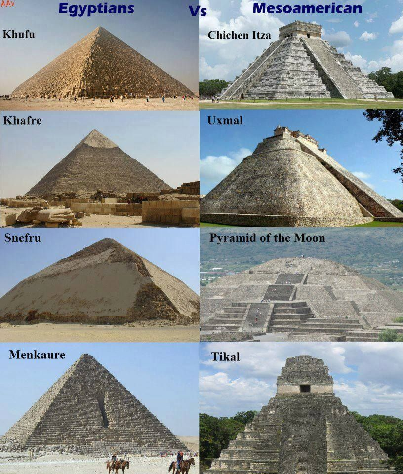 Ancient pyramids all over the world. How strange that the ...