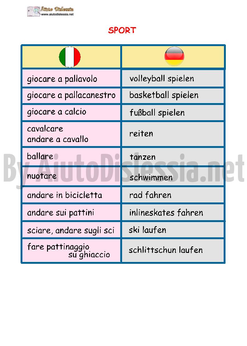 Pin Di Maria Su Prasens Impara Il Tedesco Tedesco Lingua Italiana