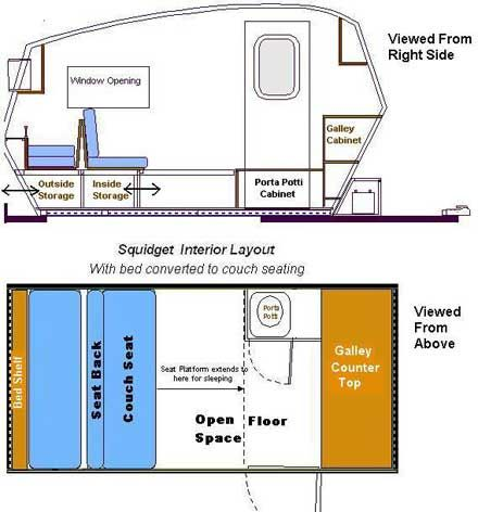 The Squidget Tiny Travel Trailer Plans | Small travel ...