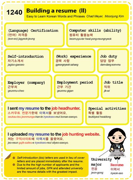 1240) Building a resume (II) Korean as a Second Language - building resume