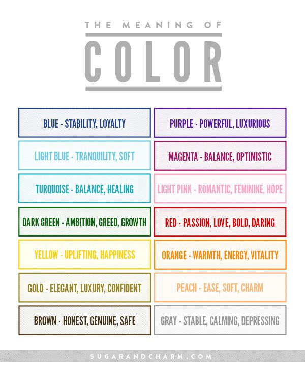 The Meaning Of Color Chart S Factor Color Meanings Color