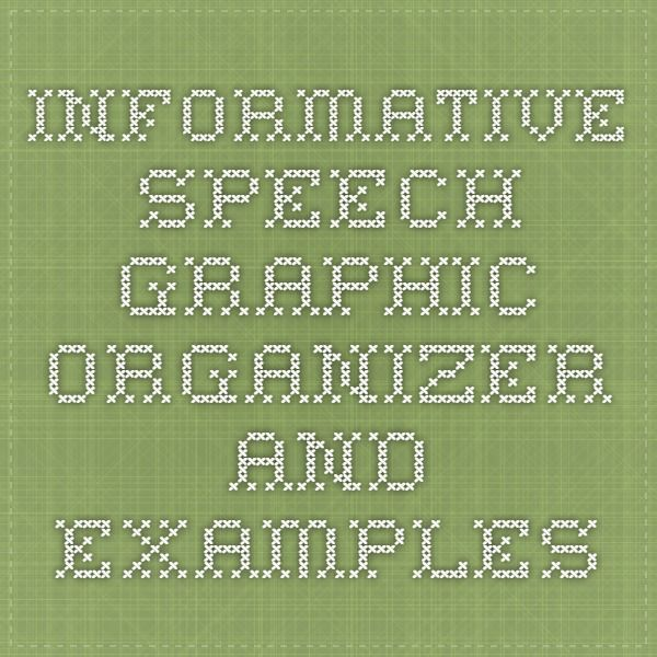 Informative Speech Graphic Organizer And Examples  Zoe