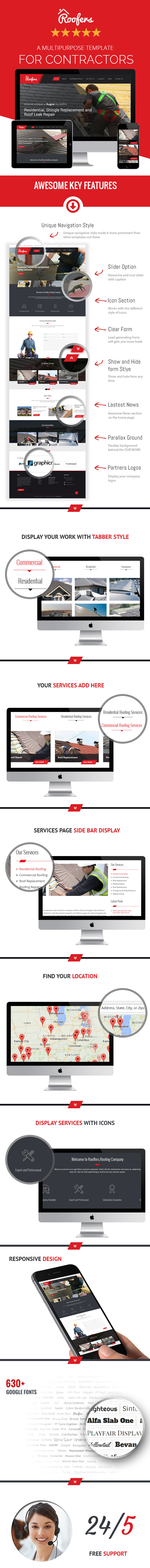 Roofers - Construction & Contractor HTML Template - Site Templates ...