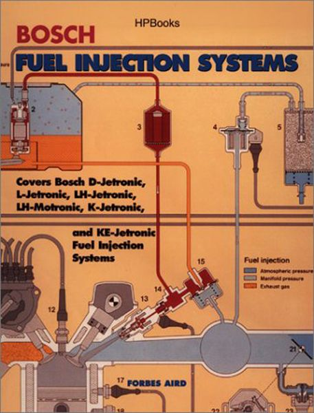 Click Image Above To Purchase Bosch Fuel Injection Systems Fuel Injection Injections Bosch