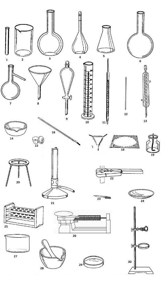 Material De Laboratorio Materiales De Laboratorio Elementos De Laboratorio Laboratorio Quimico