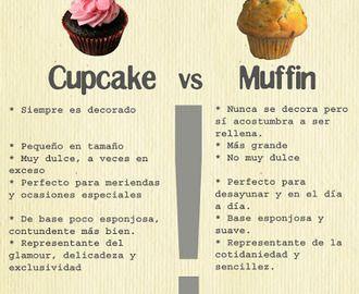 Recetas De Cocina Cortas | Resultado De Imagen Para Receta De Muffin Escrita Cocina Recetas
