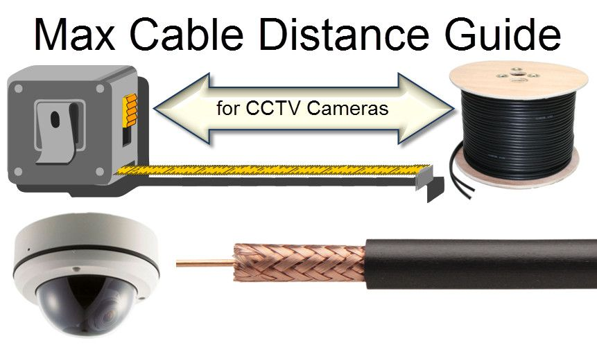 Pin By Cctv Camera Pros On Cctv Camera Amp Surveillance