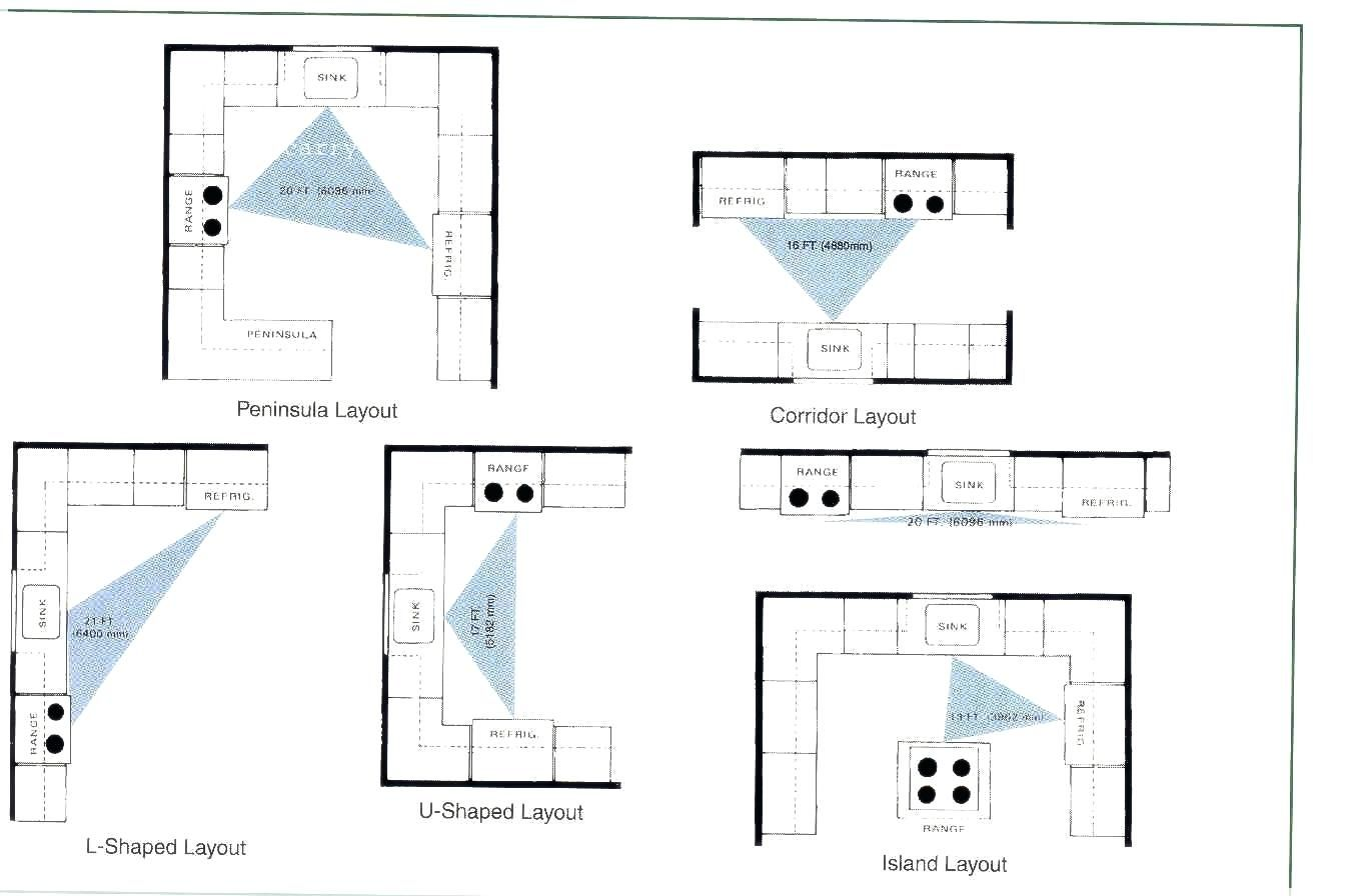 Kitchen Island Layout Ideas Kitchen Layouts And Design Images By Kitchen Layouts Kit Small Kitchen Design Layout Small Kitchen Design Plans Kitchen Floor Plans