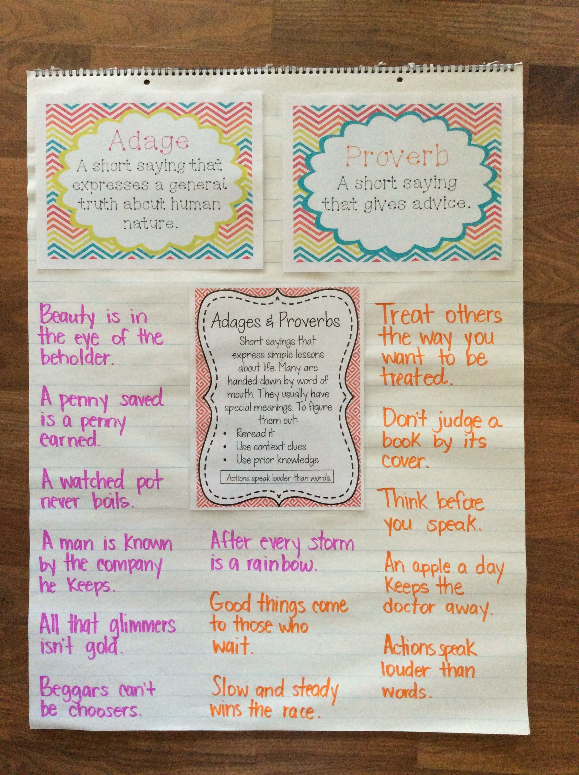Adages And Proverbs Anchor Chart Top 2 Posters From