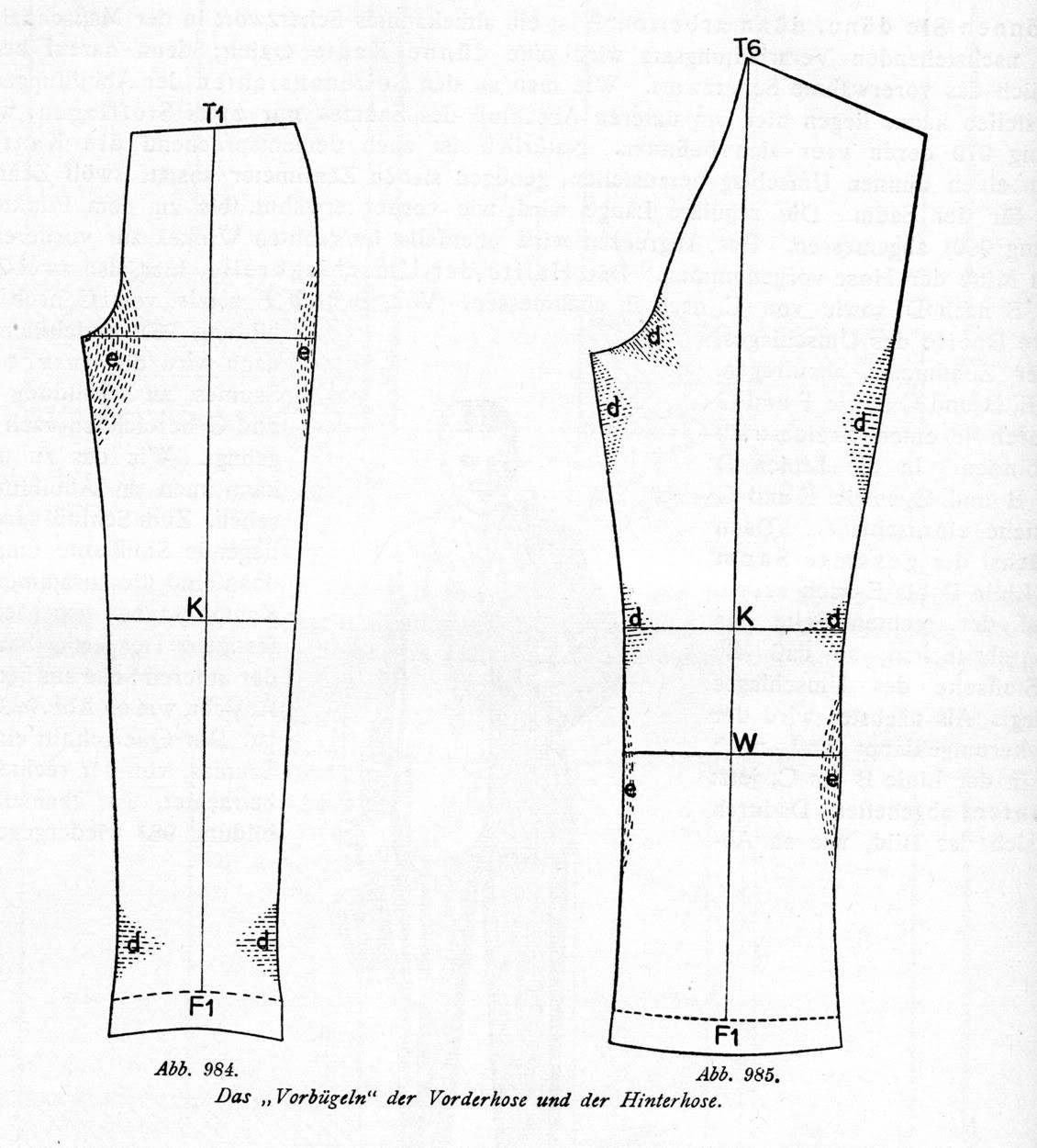 Фатиновые юбки фото сшить картинок для