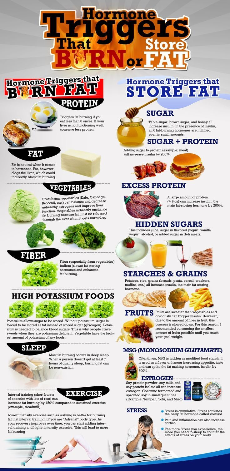 hormone triggers that burn and store fat food healthy weight loss rh pinterest com