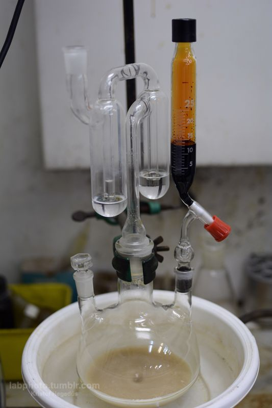 bromination with elemental bromine in acetic acid good in this
