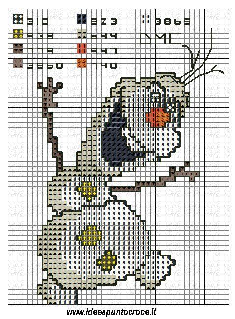 Olaf Knitting Pattern Chart : reine des neiges olaf point de croix disney Pinterest Stitches, Frozen ...