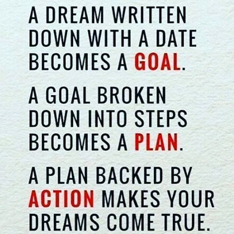 New Year, plan, goals, living life! new beginnings! #exciting #QOTD #QuoteOfTheDay