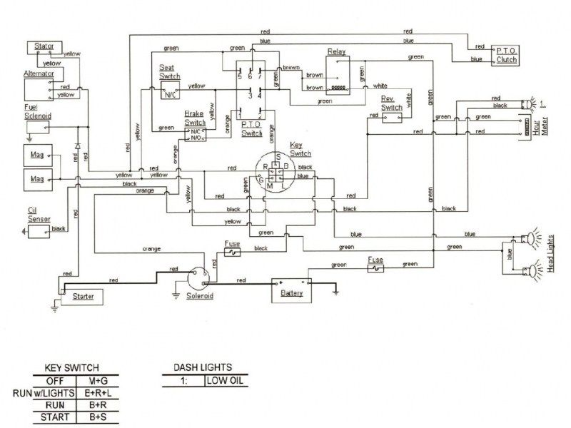 Wiring Diagram For Radio In Kubota Tractor Electrical Wiring Diagram Kubota Tractors Electrical Circuit Diagram