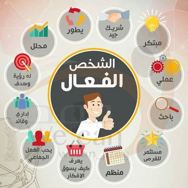 Regram Tor303 انفوجرافيك Infographic النجاح تطوير الذات تنمية بشرية الشخص الفعال Learning Websites Life Skills Activities Learning English Is Fun