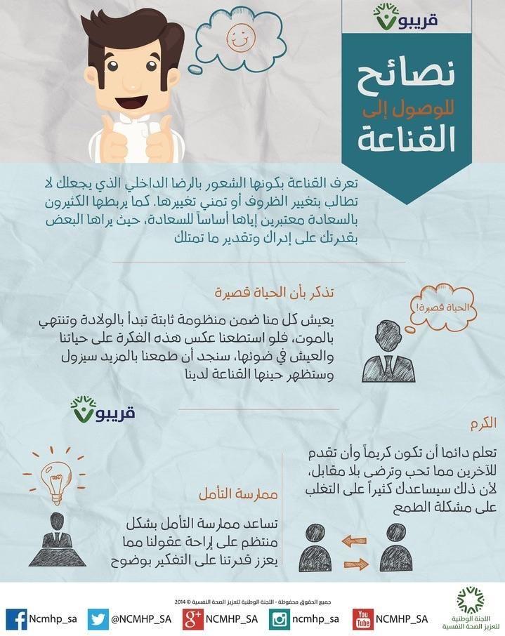Majed Almizel ماجد المزعل On Twitter Teaching Methods Human Development Positive Notes