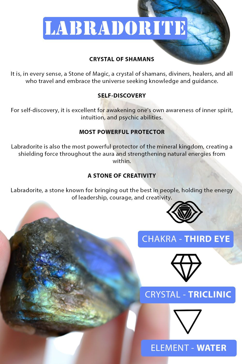 Labradorite Metaphysical Meaning And Spiritual Properties In 2020 Spiritual Crystals Crystal Healing Stones Chakra Crystals