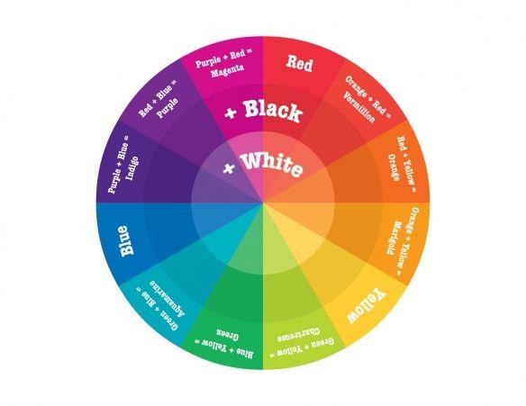 printable color wheel to frame