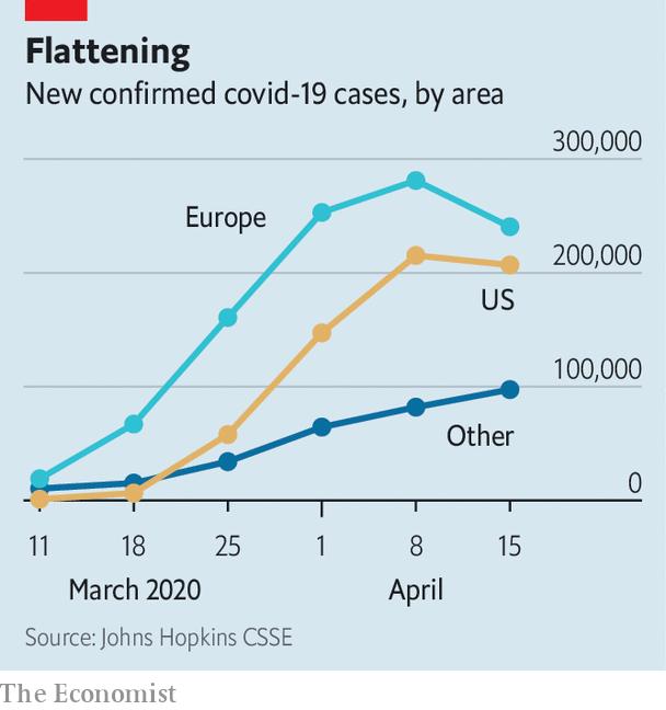 Pin On The Economist