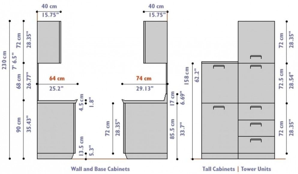 Icymi Kitchen Cabinet Dimensions Cm Kitchen Cabinet Dimensions