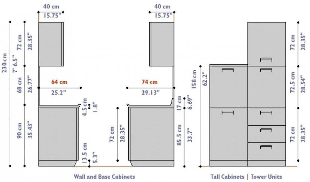 Kitchen Cabinet Dimensions Cm Kitchen Cabinet Dimensions Kitchen Cabinet Sizes Kitchen Cabinets Height