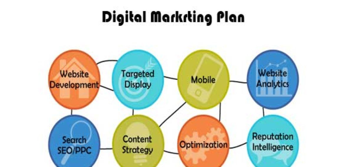 For More Information Visit https\/\/c7caribbean\/digital - how do you create a marketing plan