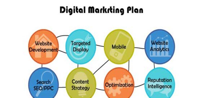 Cool  Digital Marketing Wallpaper Check More At Https