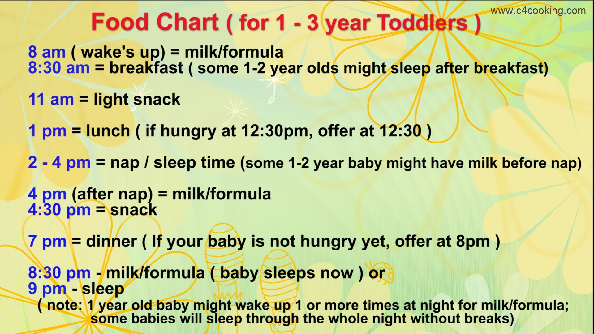 Food chart for year toddler daily routine also rh pinterest