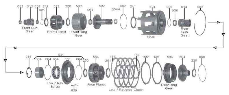 4L60-E/4L65-E Transmission Diagram Truck Forum AUTO Automatic