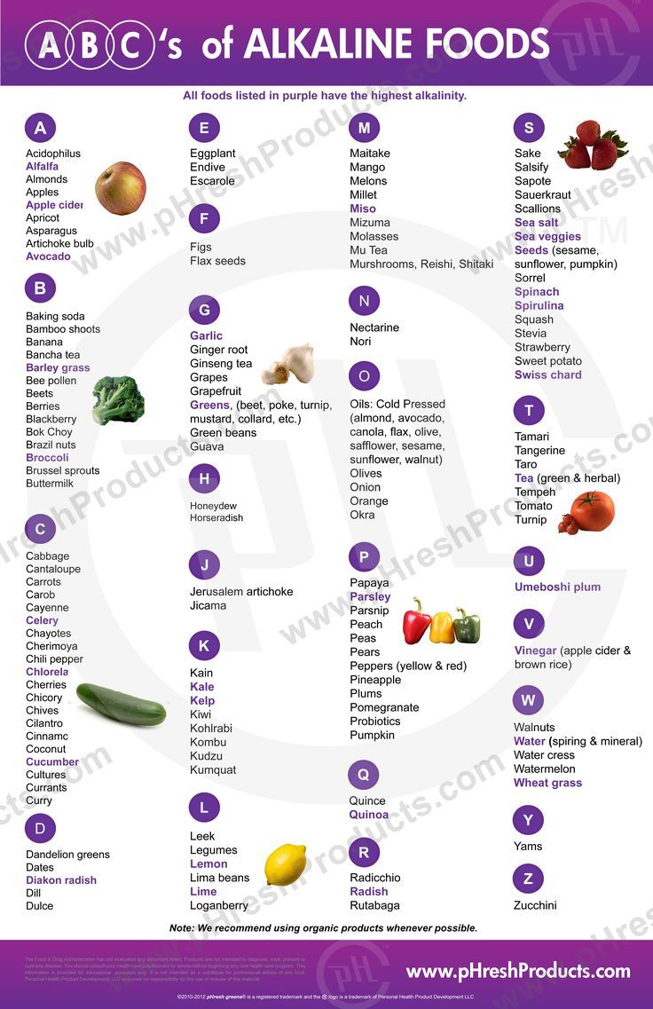 Awesome WwwPhreshproduct    Alkaline Diet Recipes