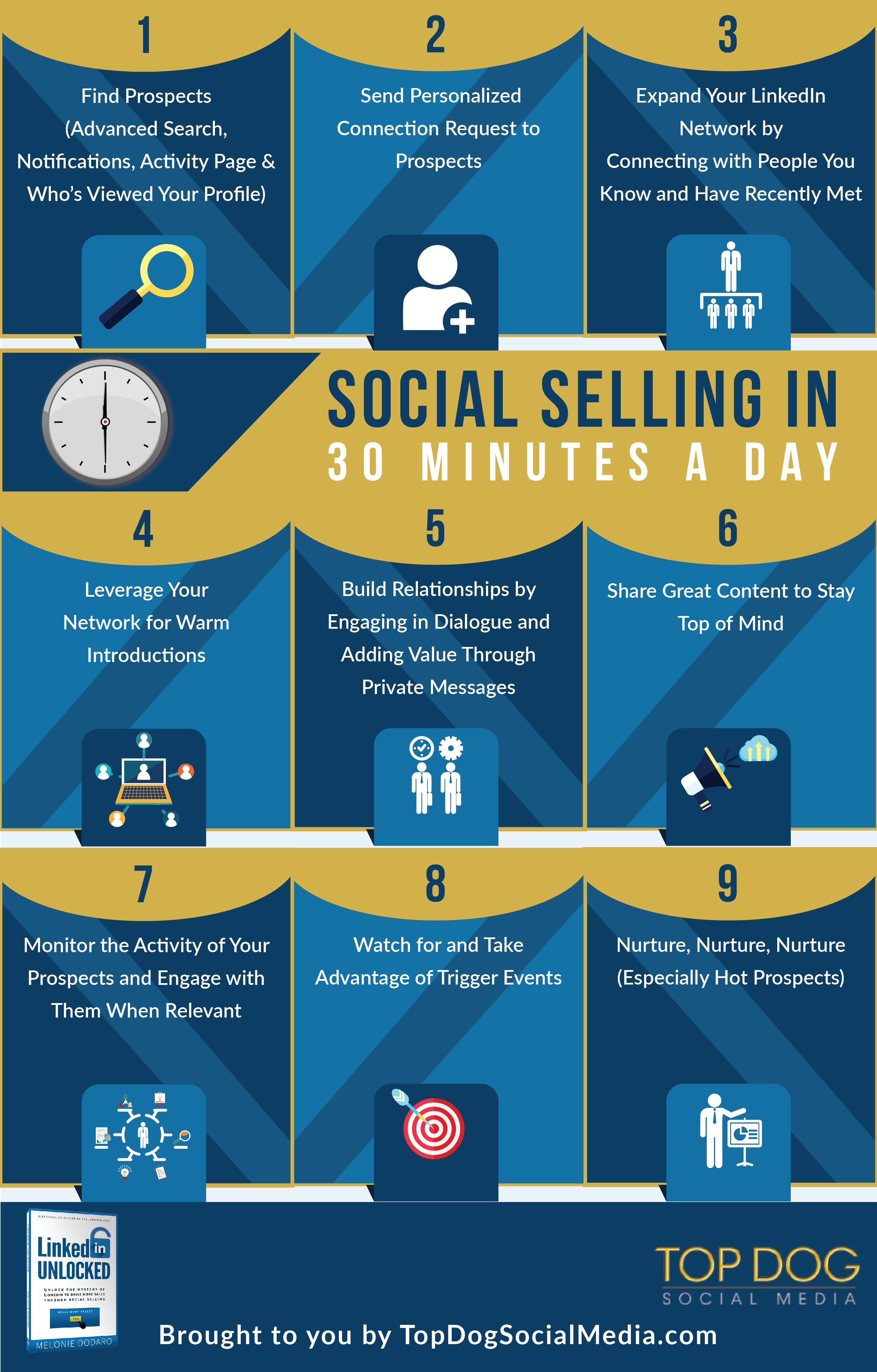 How To Rock Social Selling In 30 Minutes A Day Linkedin