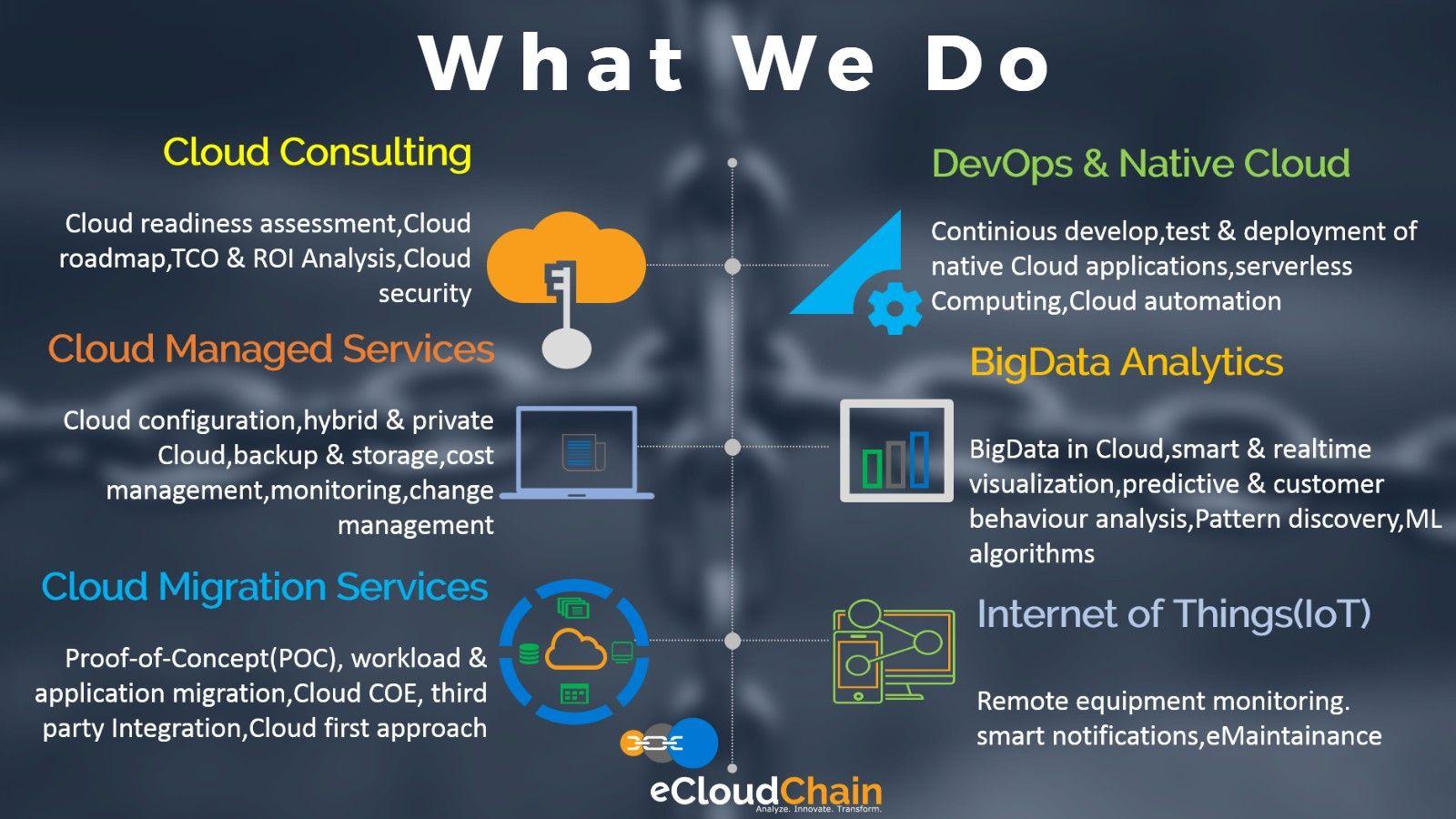 Pin By Ecloudchain On Ecloudchain Cloud Computing Services Cloud Infrastructure Digital Transformation
