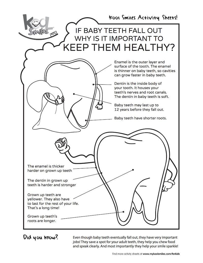 If Baby Teeth Fall Out Why Is It Important To Keep Them Healthy Baby Dental Baby Teeth Oral Health