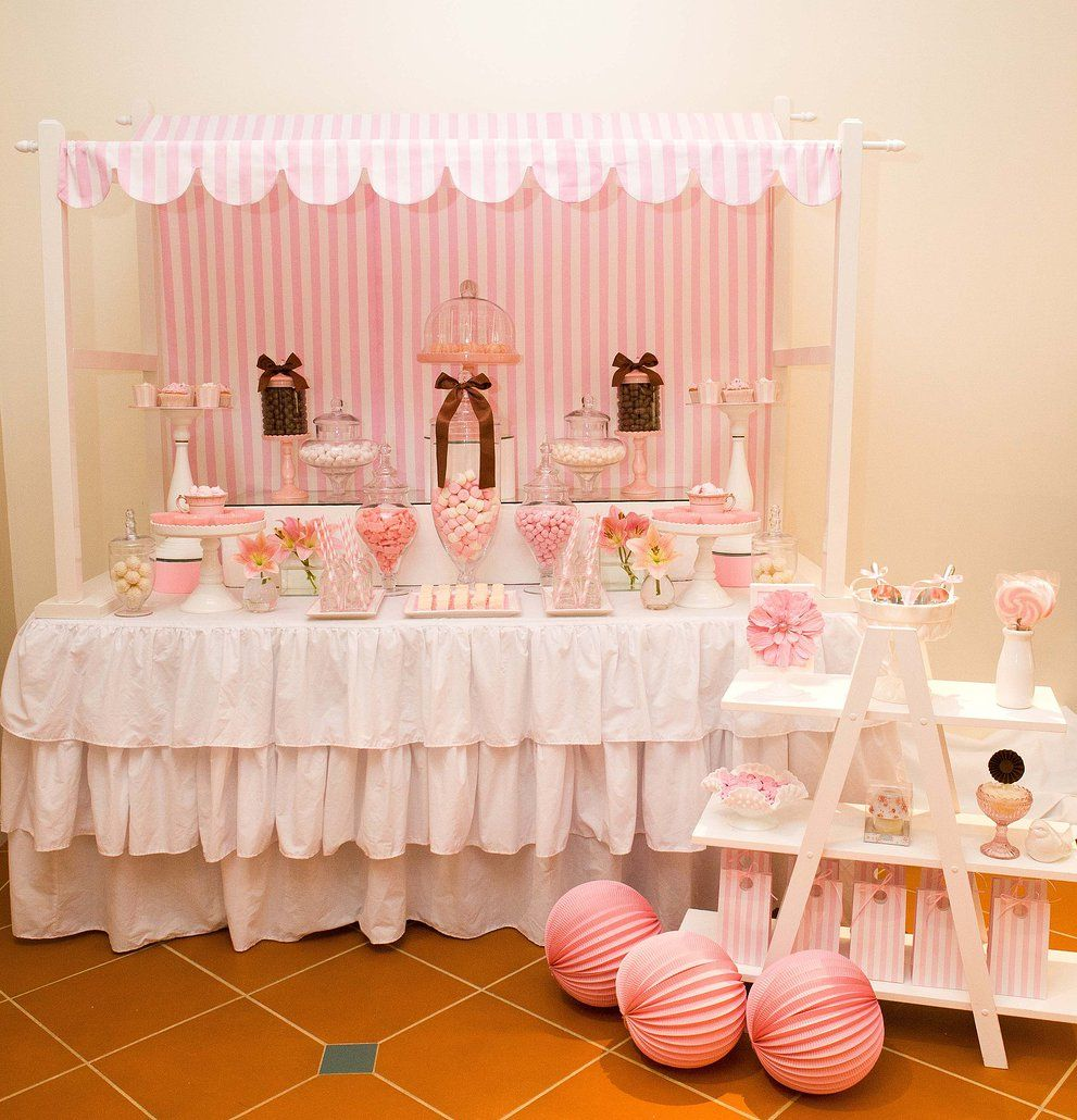 Sweet Tables By Chelle Home Page Perth Pink Party Tables Kids Party Tables Cupcake Birthday Party