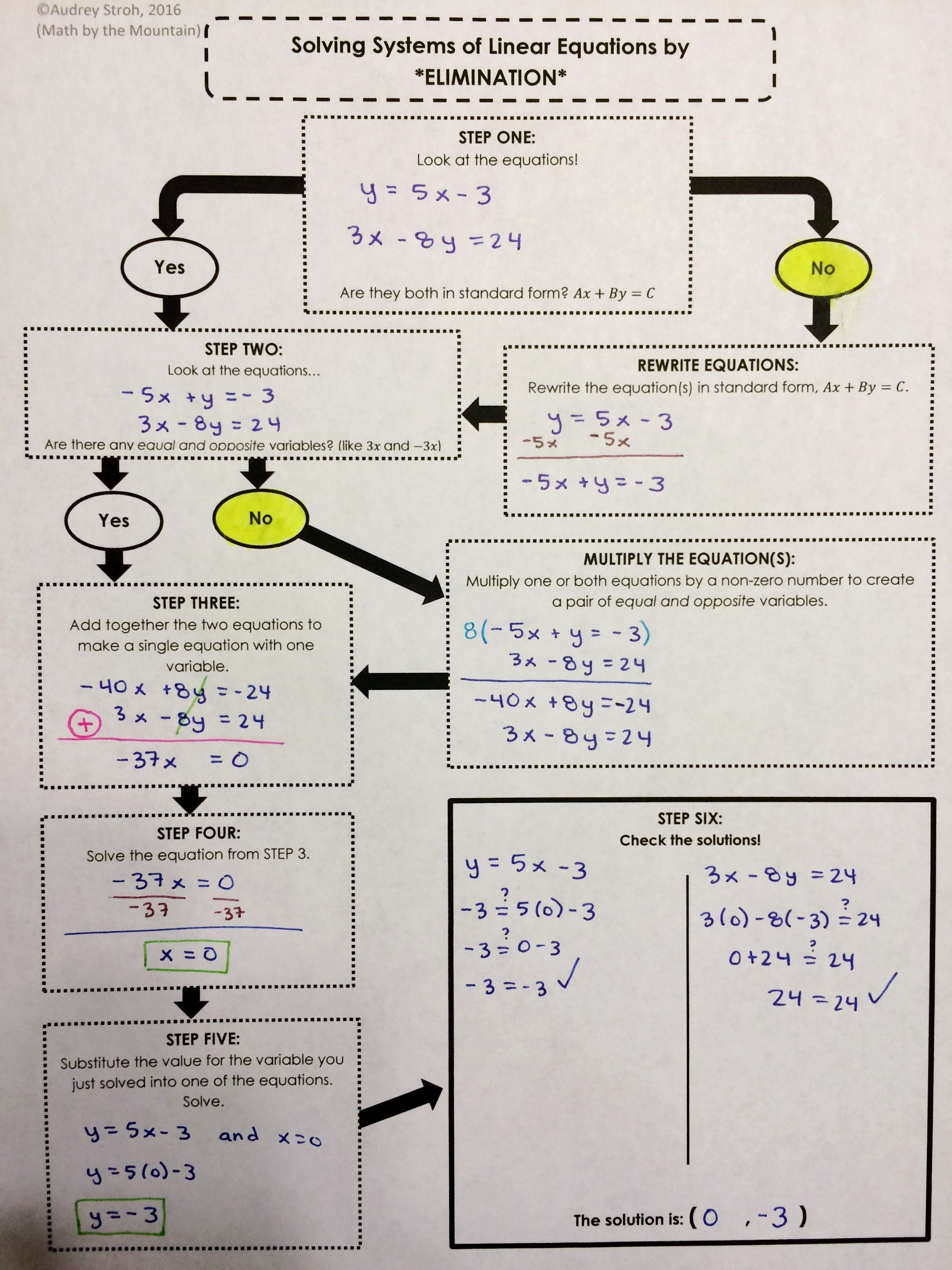 50 Substitution Method Worksheet Answers In