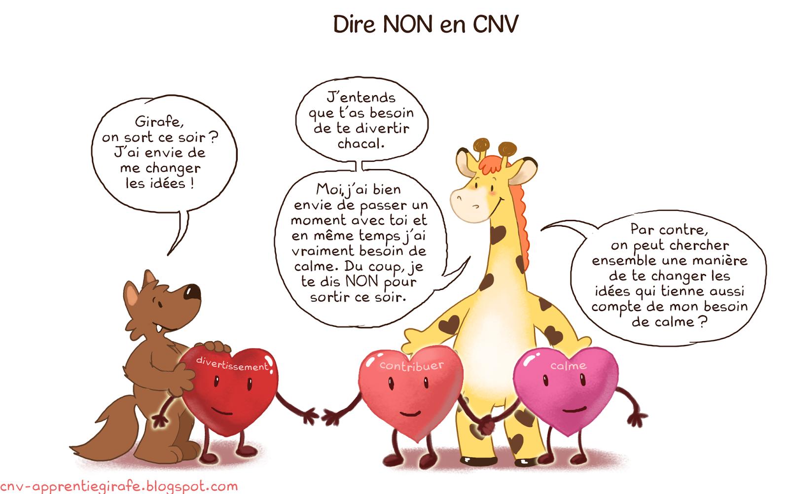 Épinglé sur CNV