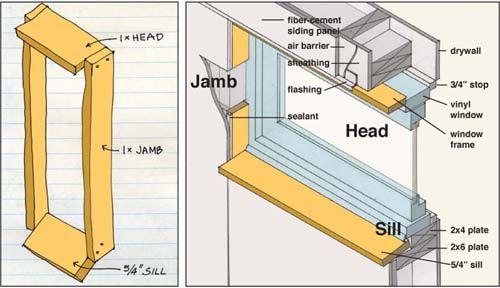 Basic Wooden Window Frame Diagram Google Search Ideas