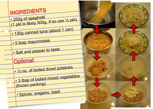 Tuna mayo spaghetti ingredients and procedure food pinterest tuna mayo spaghetti ingredients and procedure forumfinder Choice Image