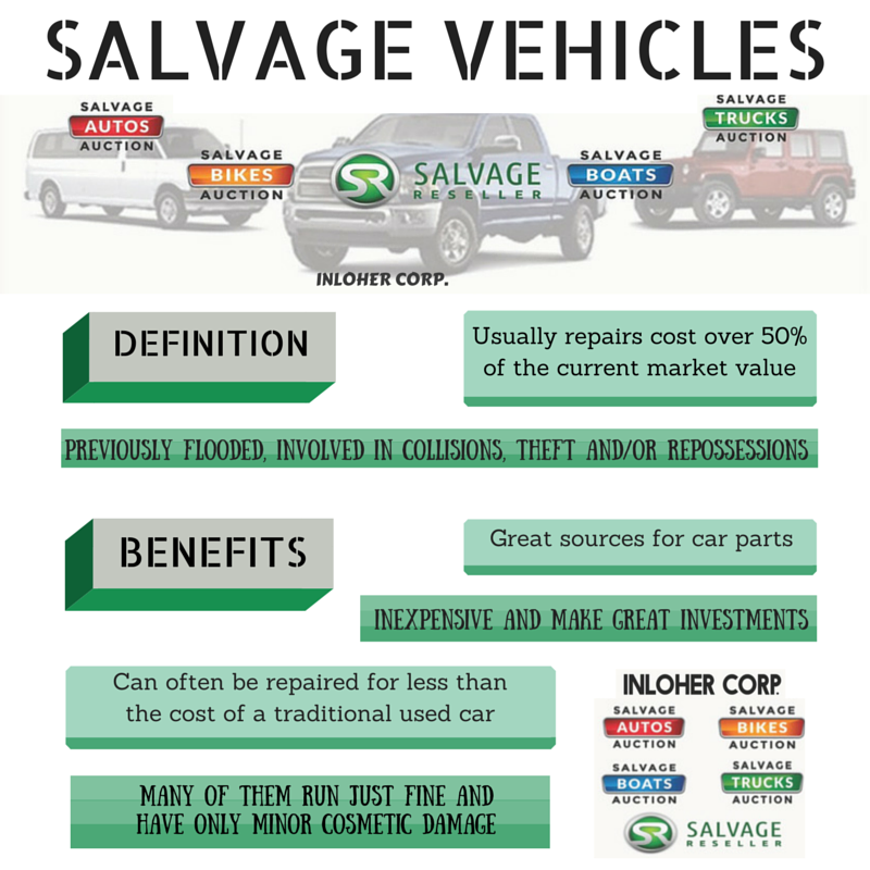 Salvage Vehicle Infographic Definition and Benefits car