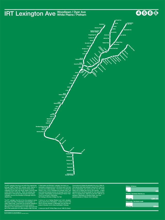 Irt Lexington Ave 4 5 6 Subway Poster 18 X24 25 Vanmaps By