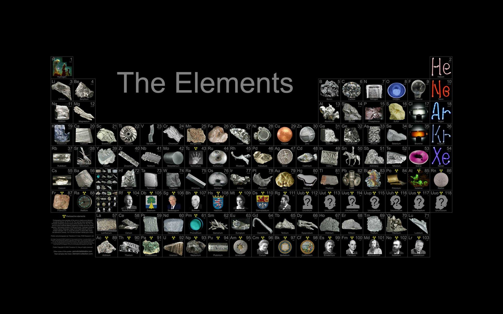 science funny elements periodic table chemistry education information wallpaper 72644 wallbasecc