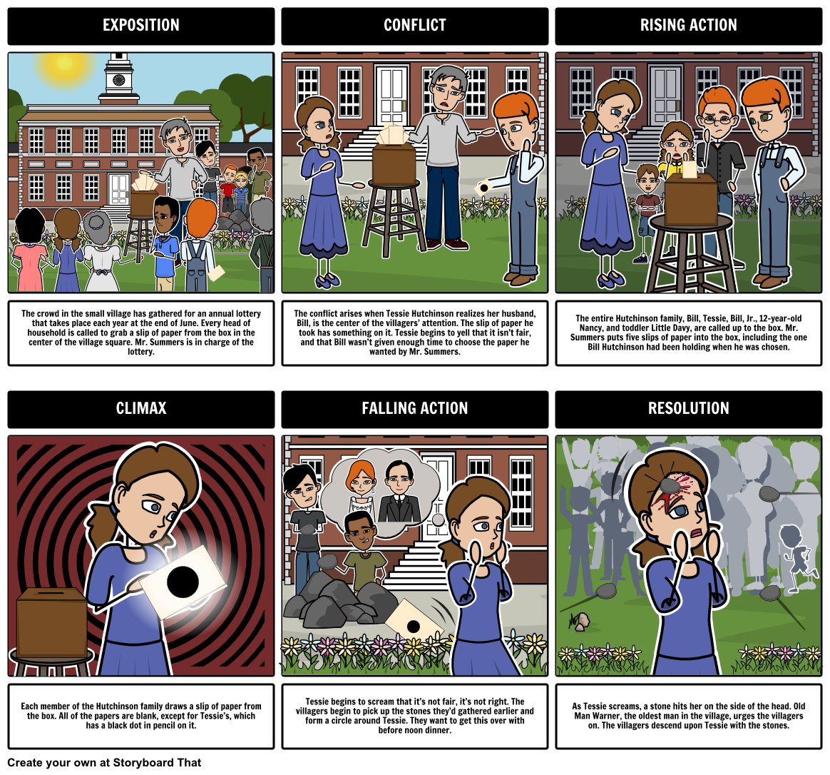 The Lottery Basic Grade 8 Three Storyboards Illustrate The Plot Symbols And Literary