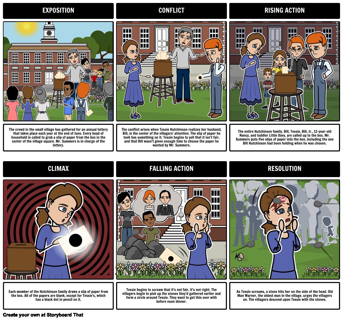 The Lottery Basic Grade 8 Three Storyboards Illustrate The Plot Symbols And Literary