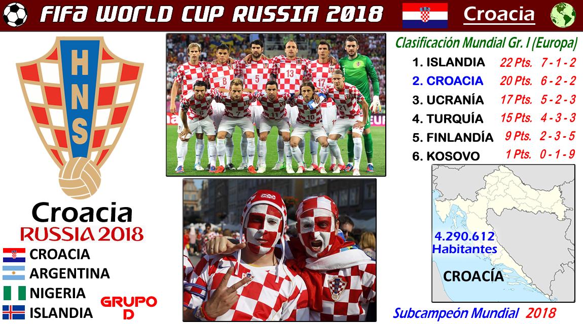 Croatia facts. (With images) Baseball cards, Croatia