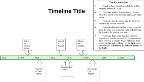timeline template templates word words
