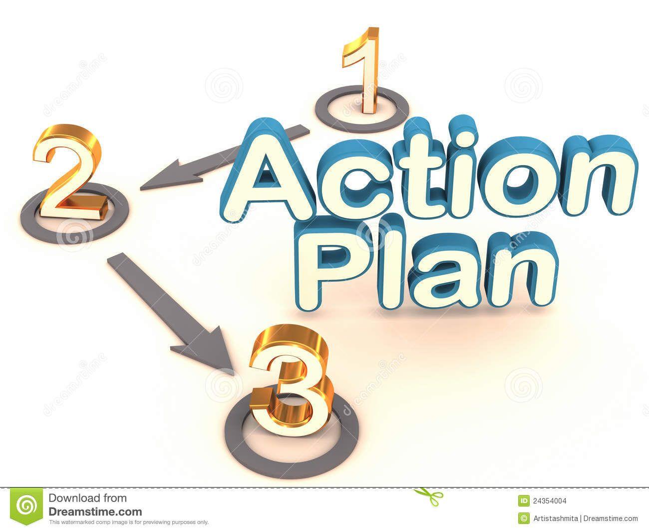 Action Plan Stock Images  Image   Swot Analysis