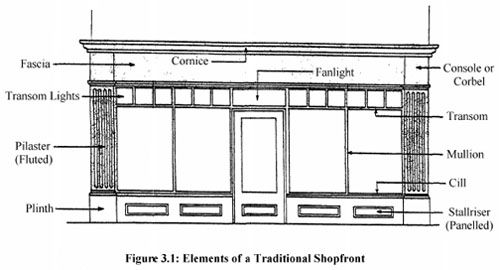 diagram showing elements of traditional shopfront | t f g ... redman mobile home wiring diagram brentwood mobile home wiring diagram