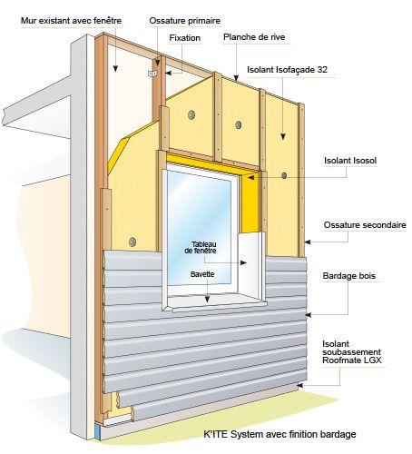 K 39 ite system vous permet de r aliser une isolation - Quel bois pour l exterieur ...