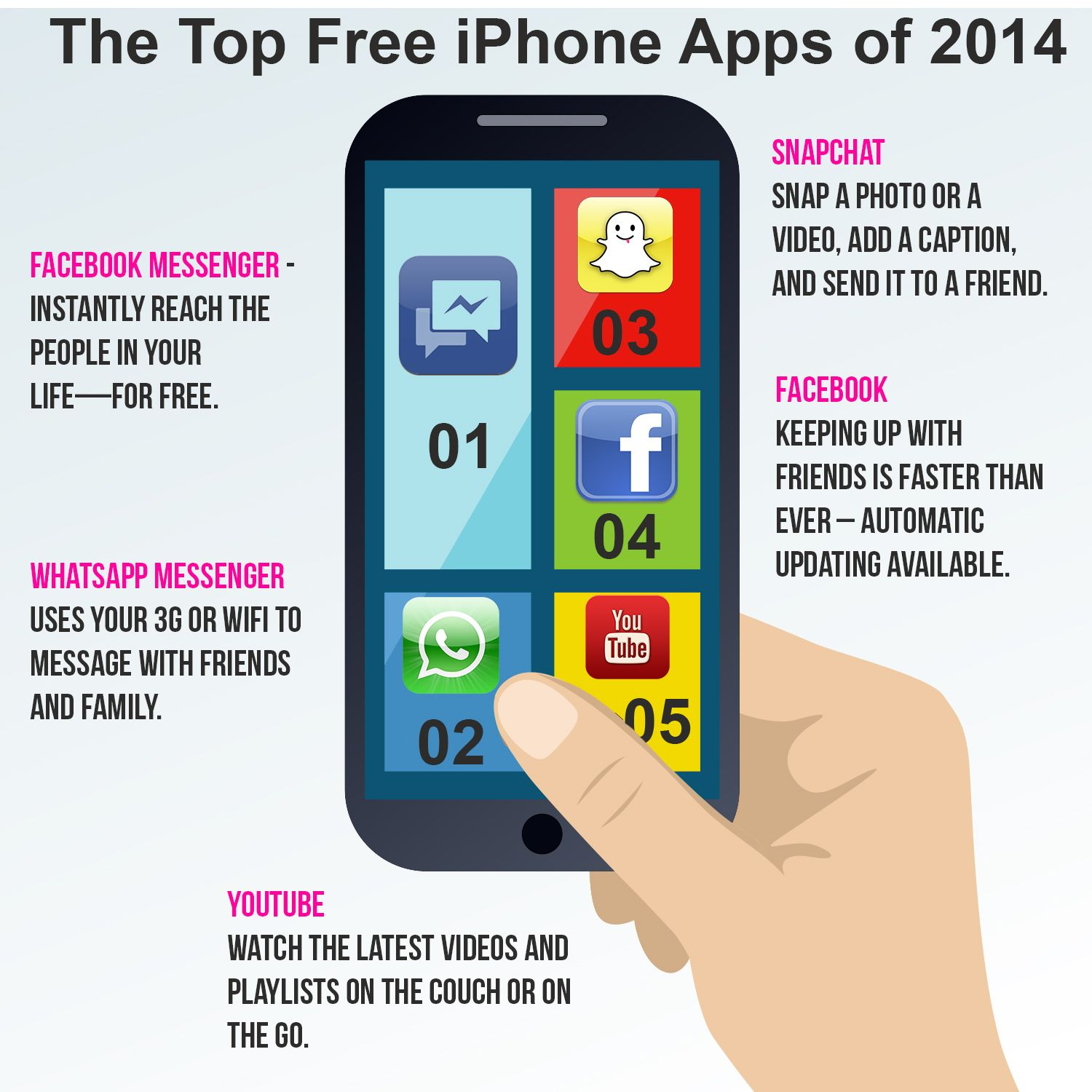 The Top Free iPhone Apps of 2014 Some of the top free